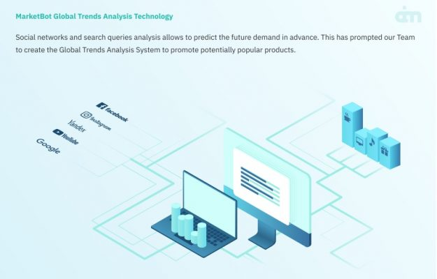 AI-MARKETING REVIEW : ROBOT trí tuệ nhân tạo lợi nhuận 1% ngày