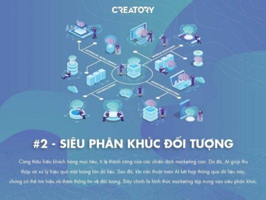 AI marketing – Hướng dẫn kiếm tiền chi tiết từ A đến Z trên aimarketing